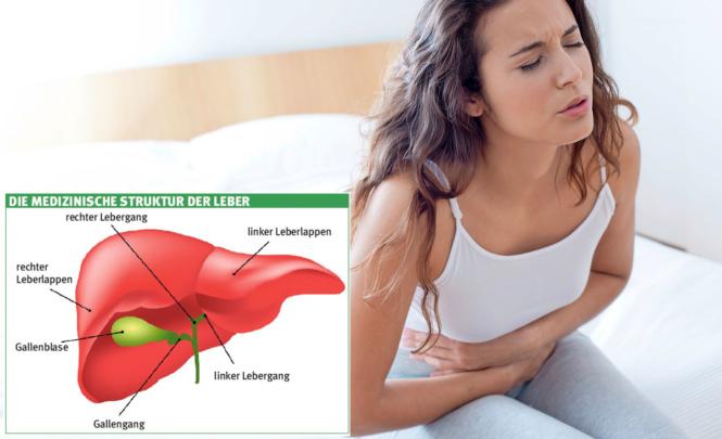 Bauchschmerzen richtig einordnen – GlücksPost